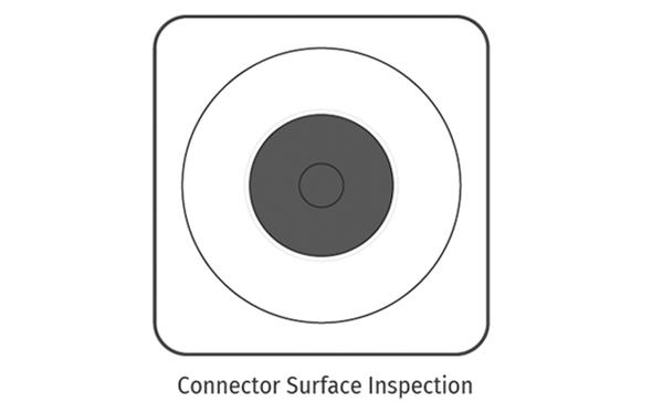 Connector Surface Inspection